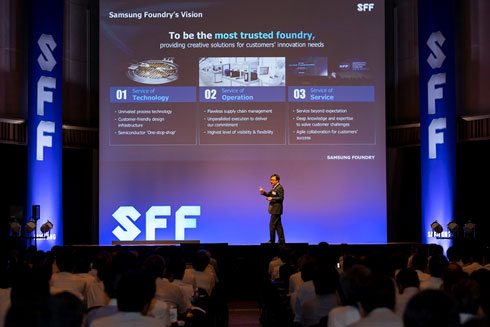 図1 Samsung Electronicsが開催したSamsung Foundry Forum 2018