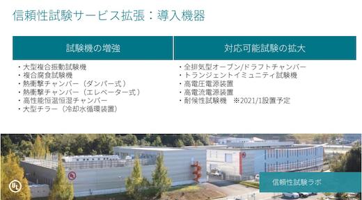 図1 ULジャパンが増強した試験機と新たに拡張した試験機 出典:UL Japan