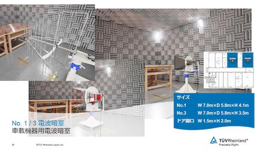 図3 テュフラインランドが設置した電波暗室でEMCをテストする 出典:TUV Rheinland