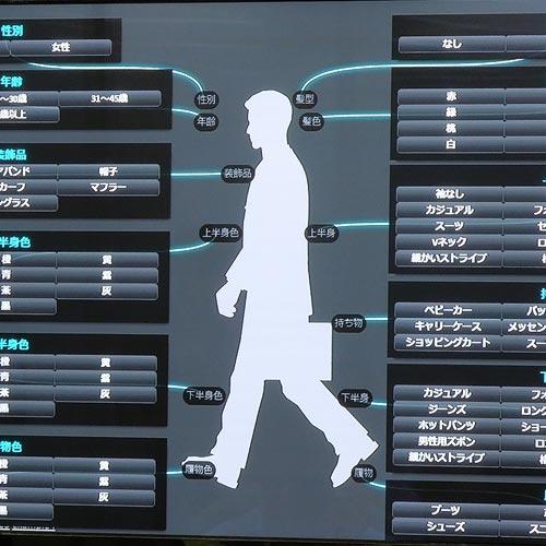 図1 人間の持つ12種類、100項目以上の特徴をデータベースに入力する
