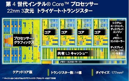 パソコンのCPUもアプリケーションプロセッサになった - セミコンポータル