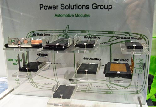 図: Power Solutions Group / Automotive Modules