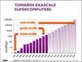インテル、IMEC、ベルギー5大学が共同でエクサスケールコンピュータ開発に着手