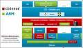 ケイデンスがARMと提携、組み込みシステムを短期間で開発するツールを提供