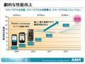 ARMがハイエンドのプロセッサコアCortex-A15を発表、コンピュータ応用も可能に
