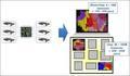 マグマ・デザイン、数千万ゲートSoCの設計生産性を3倍上げたEDAツールを提供