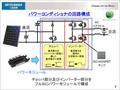 三菱電機がSiC MOSFETのDC-ACコンバータで98%強の効率を達成
