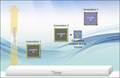 スマホやタブレットの新機能追加をFPGAでサポートするシリコンブルー