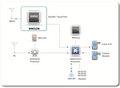 スマホ向けモバイル(+IP)放送受信用チップをイスラエルのファブレスが発売