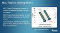多ビット/セルNANDフラッシュのSSDが30nm台で書き換え6万回を達成
