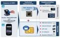 欧州のインフィニオン、NXPがNFCのセキュリティ、応用に注力