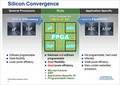 アルテラ、FPGA企業からソフトとシリコンの融合半導体企業へ