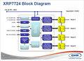 エクサー、4つの出力電圧を独立にプログラムできる電源ICとソフトを発売