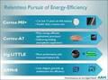 ARM、低消費電力化の基本を守り、製品ポートフォリオを拡大