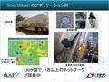LTC傘下のダストネットワークス、WSN用半導体とモジュールを日本市場へ販売