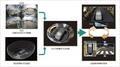 富士通セミコン、360度の視点で映像を合成するSoC、クルマ用途狙う