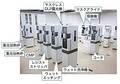 ミニマルファブ、LED光源のリソ装置でMEMSカンチレバーを作製
