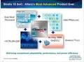Altera、14nm FinFETプロセス採用の初SoC製品Stratix 10を発表