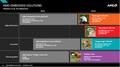 組み込みシステムになびくAMD/IPextreme/Mentor〜EuroAsia2013から(2)