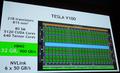 Nvidia、ディープラーニングの総合力を見せつける