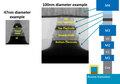Arm、強相関電子メモリ専門のIPベンダーをスピンオフ