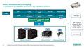 Siemens EDA、第2世代のSoC検証エミュレータを4製品発表