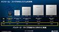 小型、低消費電力のFD-SOIによる10万ゲートのFPGAをLatticeが出荷