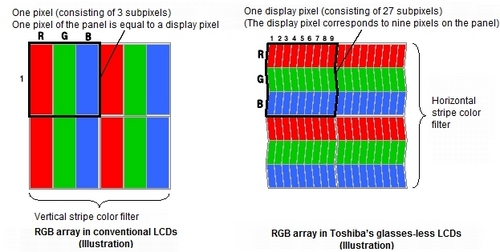 101006-toshiba-rgb-array.jpg