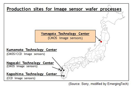 Sony acquiring Renesas' Tsuruoka fab for CMOS image sensor fabrication